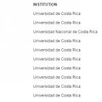 Científicas y Científicos de la Universidad de Costa Rica lideran ranking de citaciones en el país