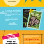 5º aniversario del Portal de Revistas Académicas