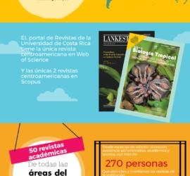Información general del portal de revistas